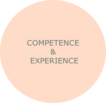 COMPETENCE &  EXPERIENCE